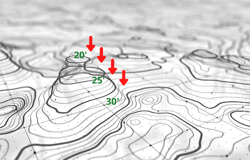 Diagram showing how to target underwater hill