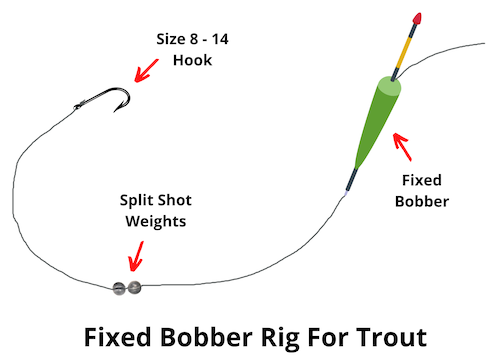 Fixed bobber rig for trout