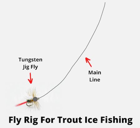 Fly rig for trout ice fishing