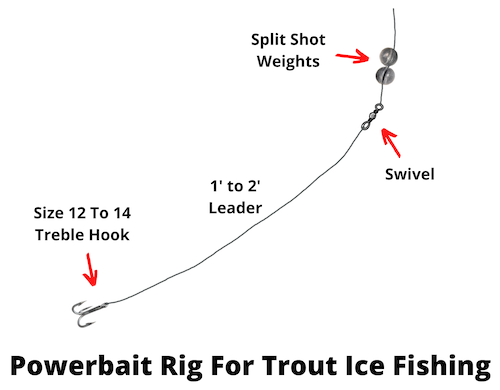 Powerbait rig for trout ice fishing